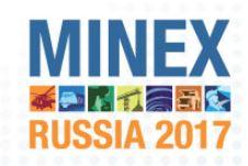 Minex Russia 2017