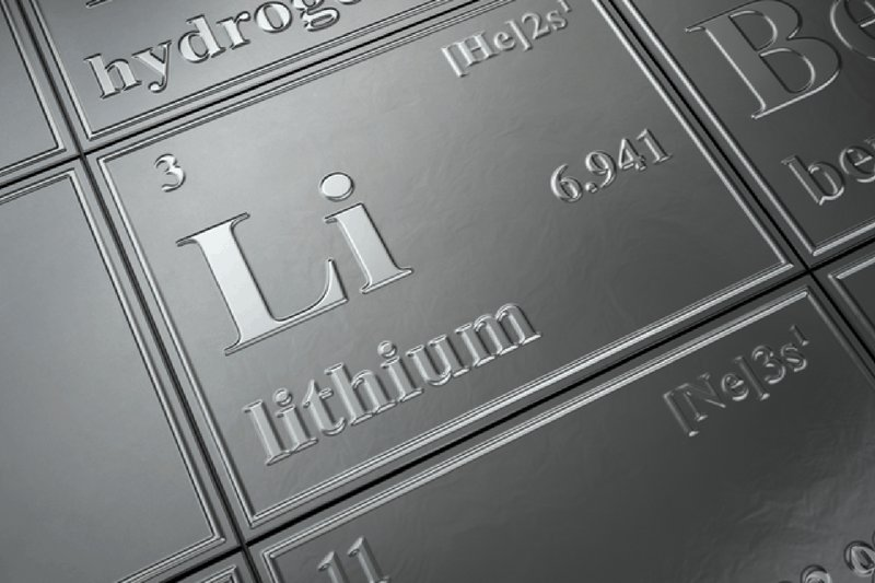 USAPiedmont Lithium Limited