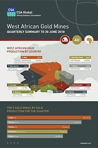 West African Gold Mines Quarterly Infographics to 30 June 2018