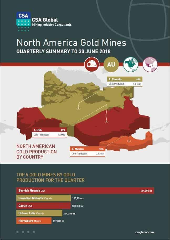 North America Gold Mines Quarterly Summary Q2 2018 - Page 1