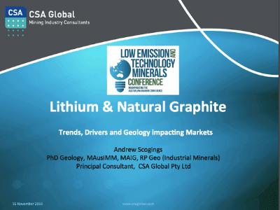 Lithium & Natural Graphite