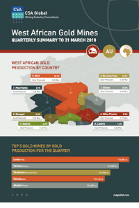 West African Gold Mines Quarterly Infographics to 31 March 2018