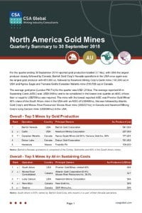 North American Gold Mines Quarterly Summary to 30 september 2018