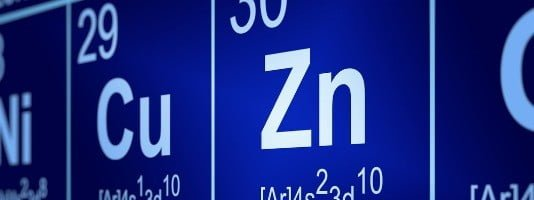 Zinc on the periodic table