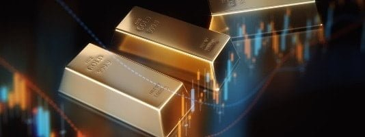 Global Gold Price and Commodity