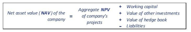Net asset value of company