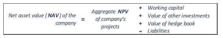 Net asset value of company