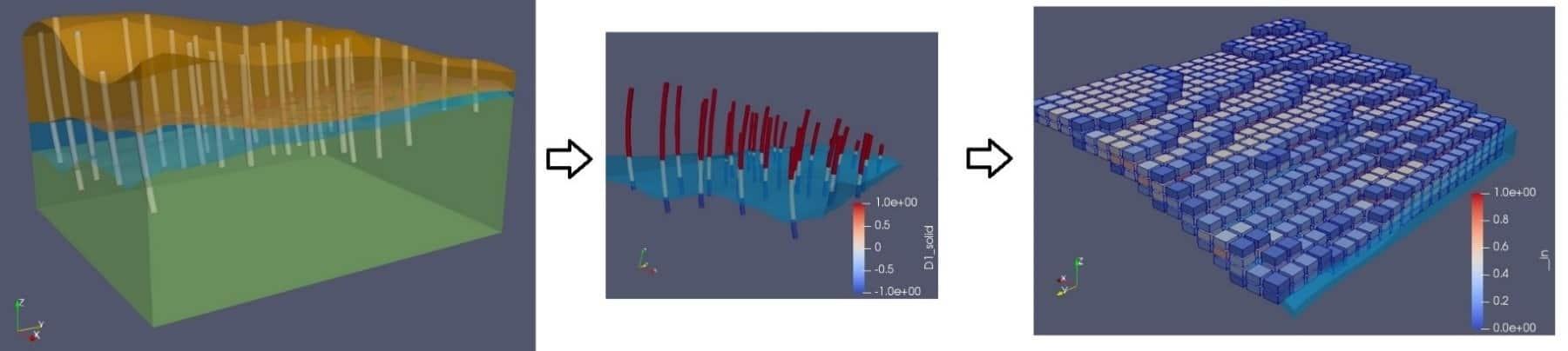 Bloques en dominio 1 coloreado con porcentaje dentro del sólido.