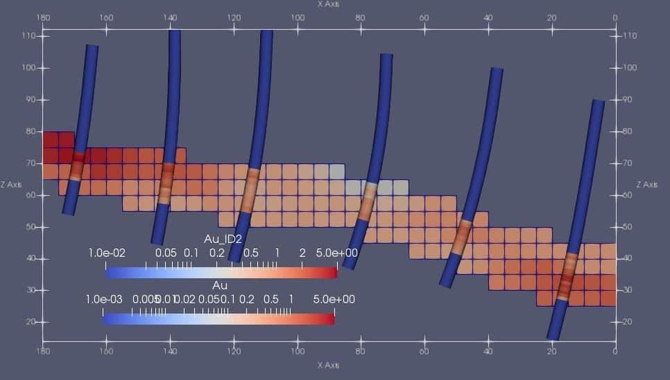 Validación visual de secciones de sondajes y de estimado de contenidos en modelo de bloques. La visualización ser realizó en el software Paraview.