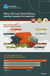 West African Gold Mines Quarterly Infographics to 31 March 2019