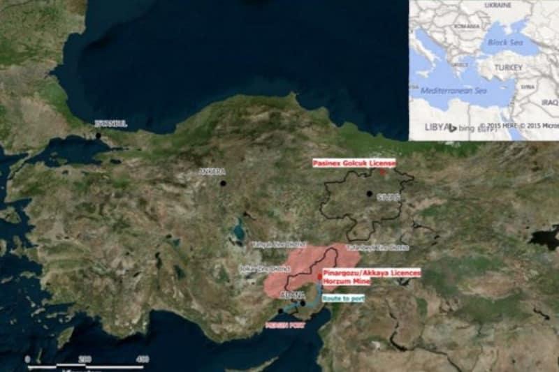 TurkeyPasinex
