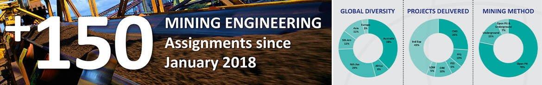 Statistics about CSA mining operations