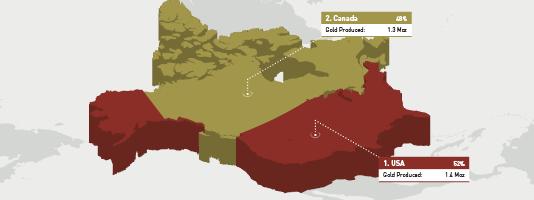 North America Gold Mines Q1 2020