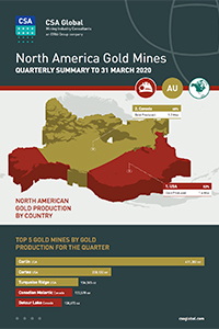 North American Gold Mines Quarterly Infographics to 31 March 2020