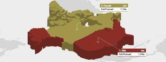 North America Gold Mines Q2 2020