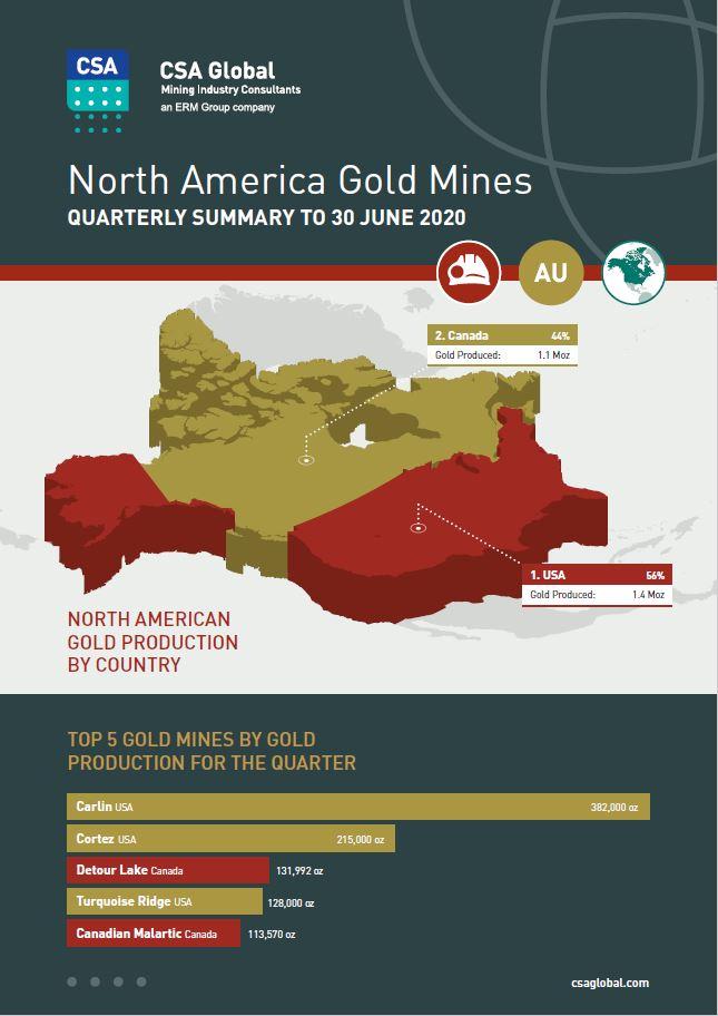 North America Gold Mine_30 June 2020