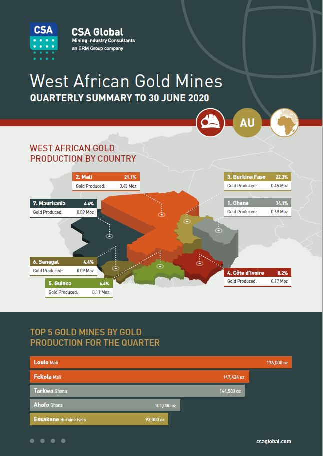 West African Gold Mines to 30 June 2020